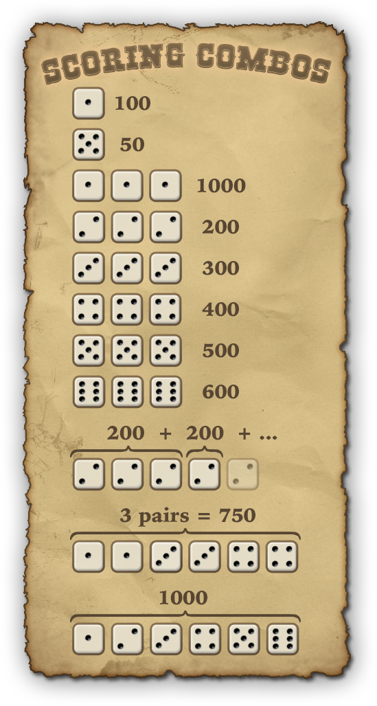 Farkle Dice Scoring Chart